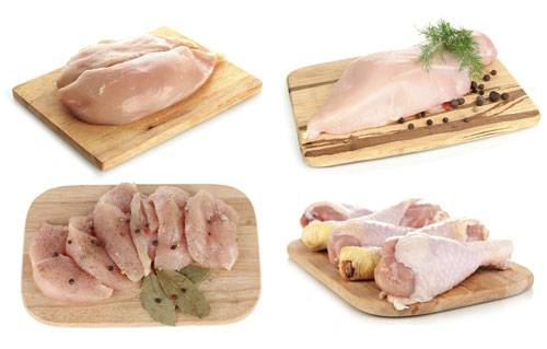 Cytoguard® Antimicrobials Can Reduce the Threat of Pathogens Such as Salmonella